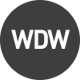 Web Design Weekly logo